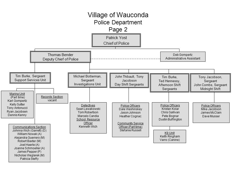 Village of Wauconda Police Department Page 2