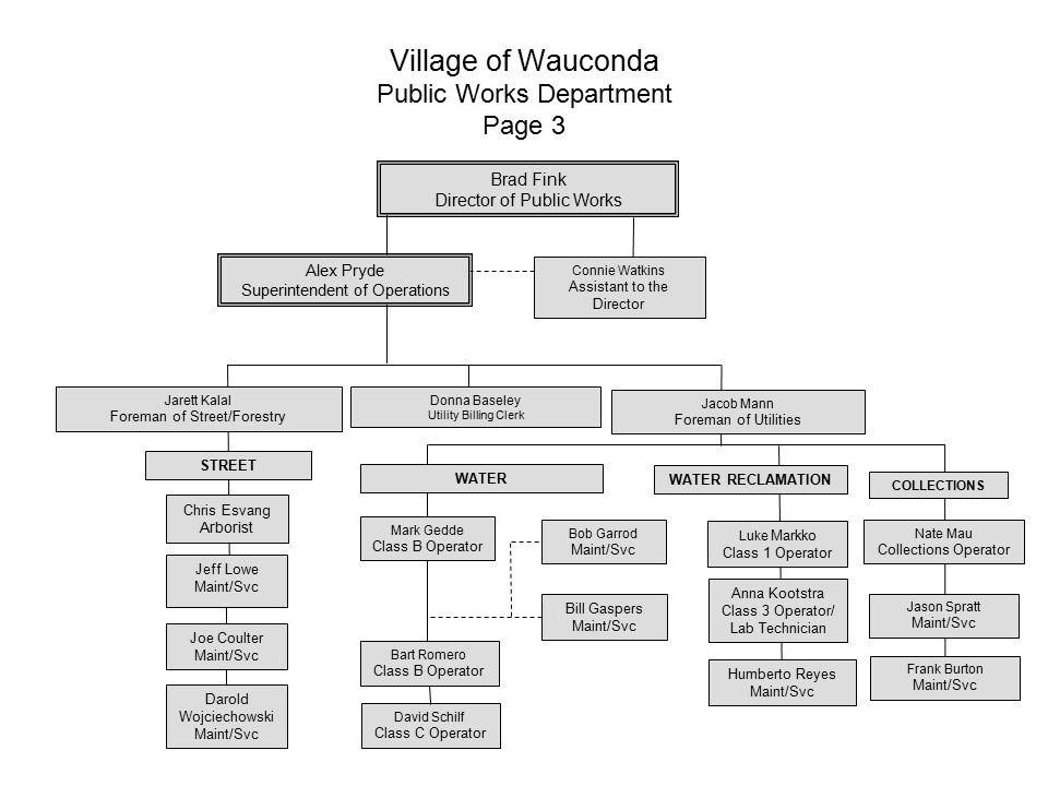 Village of Wauconda Public Works Department Page 3