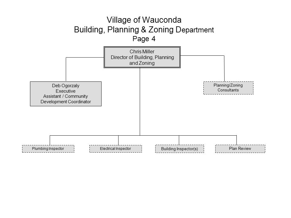 Village of Wauconda Building, Planning & Zoning Department Page 4