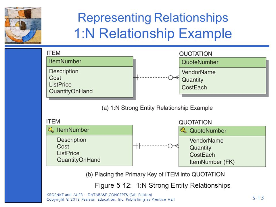 Representing Relationships 1:N Relationship Example