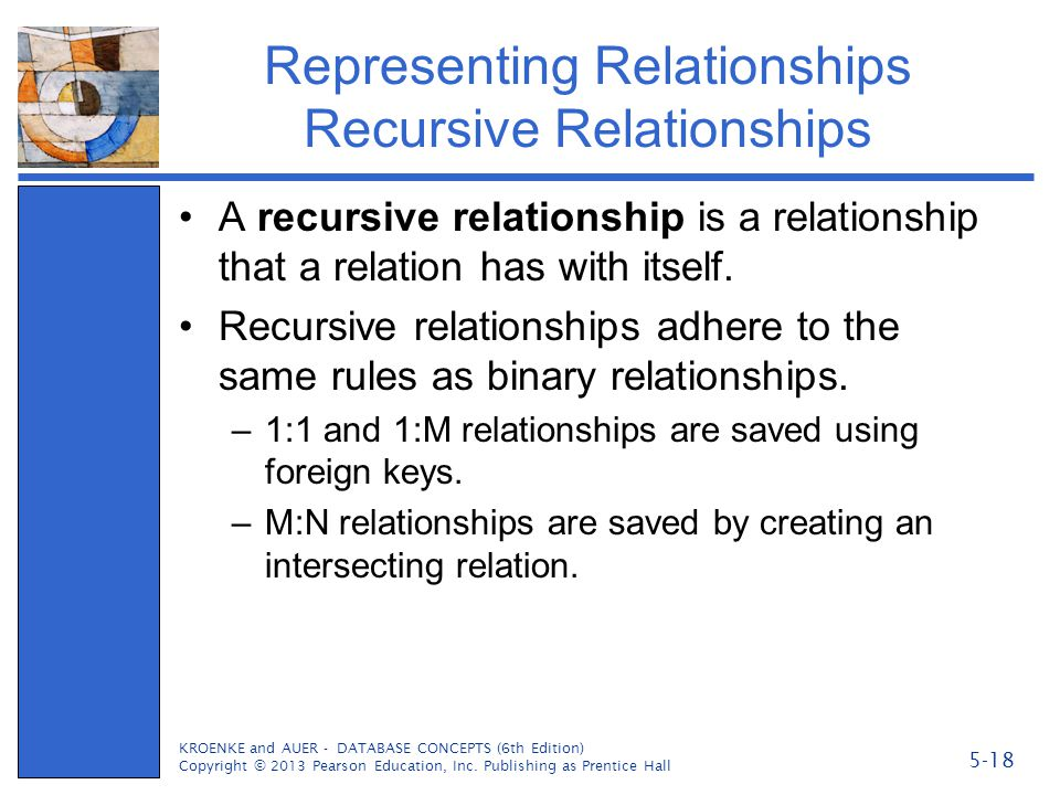 Representing Relationships Recursive Relationships