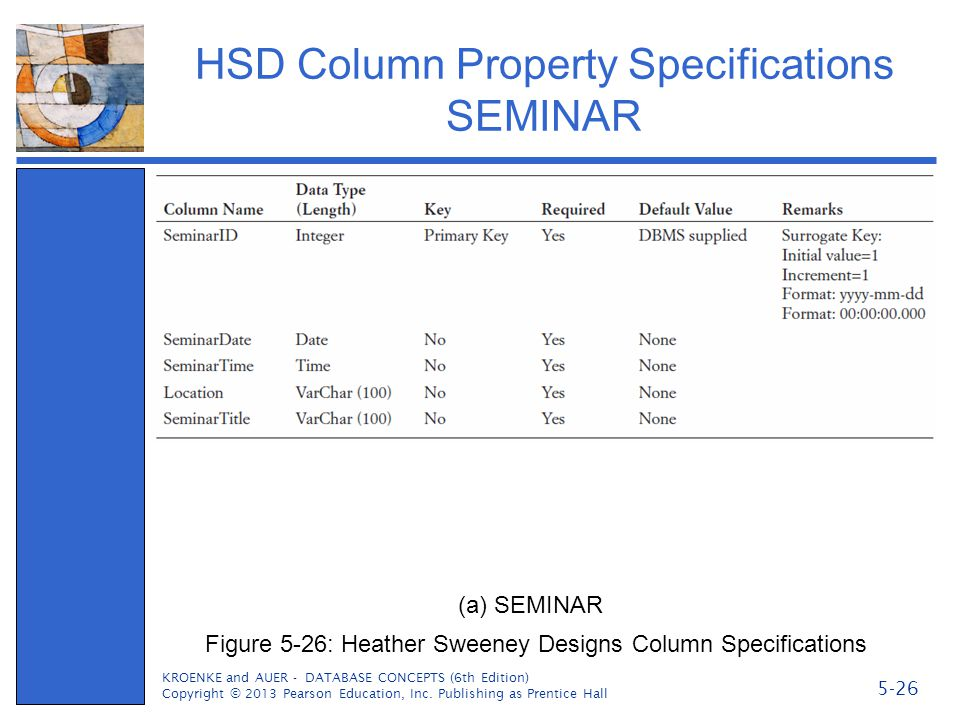 HSD Column Property Specifications SEMINAR