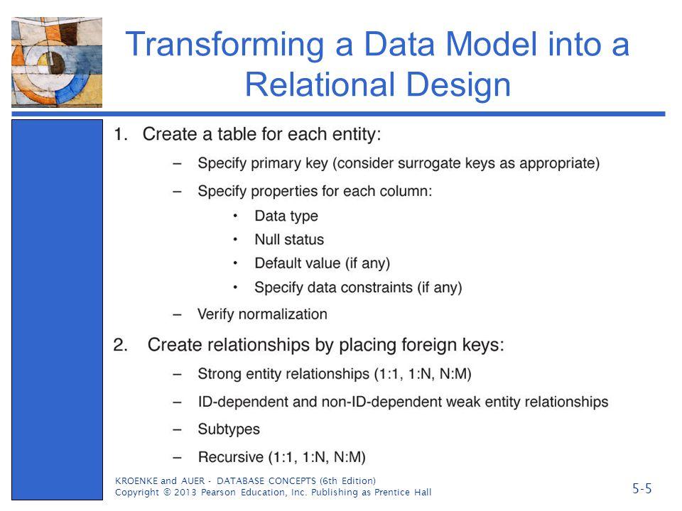 Transforming a Data Model into a Relational Design