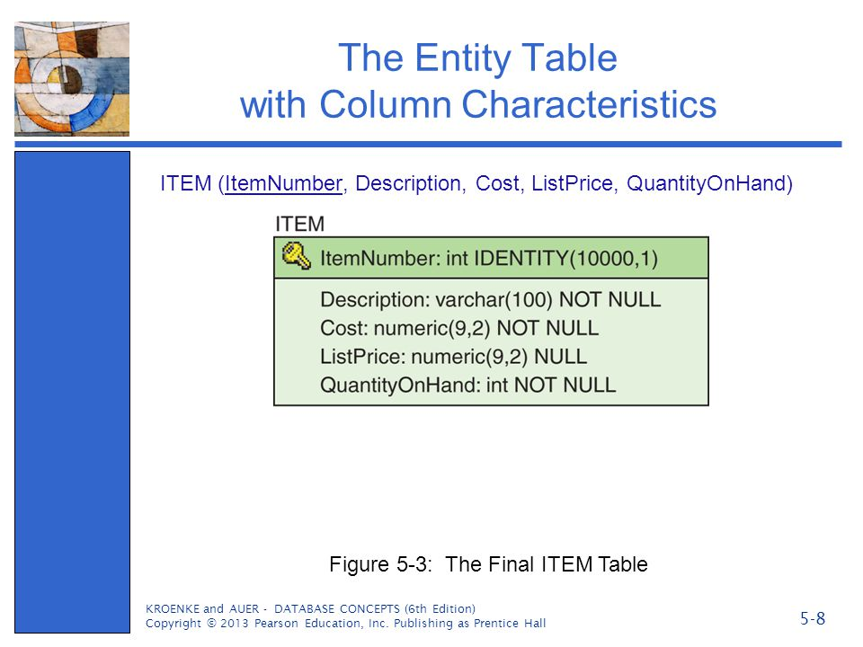 The Entity Table with Column Characteristics