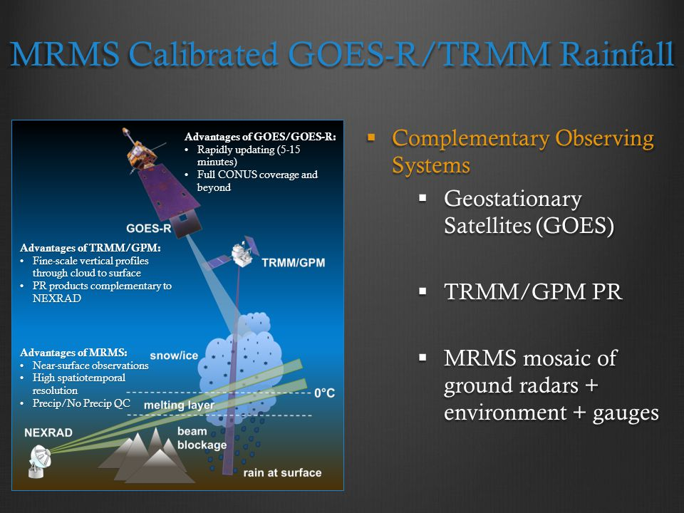 MRMS Calibrated GOES-R/TRMM Rainfall