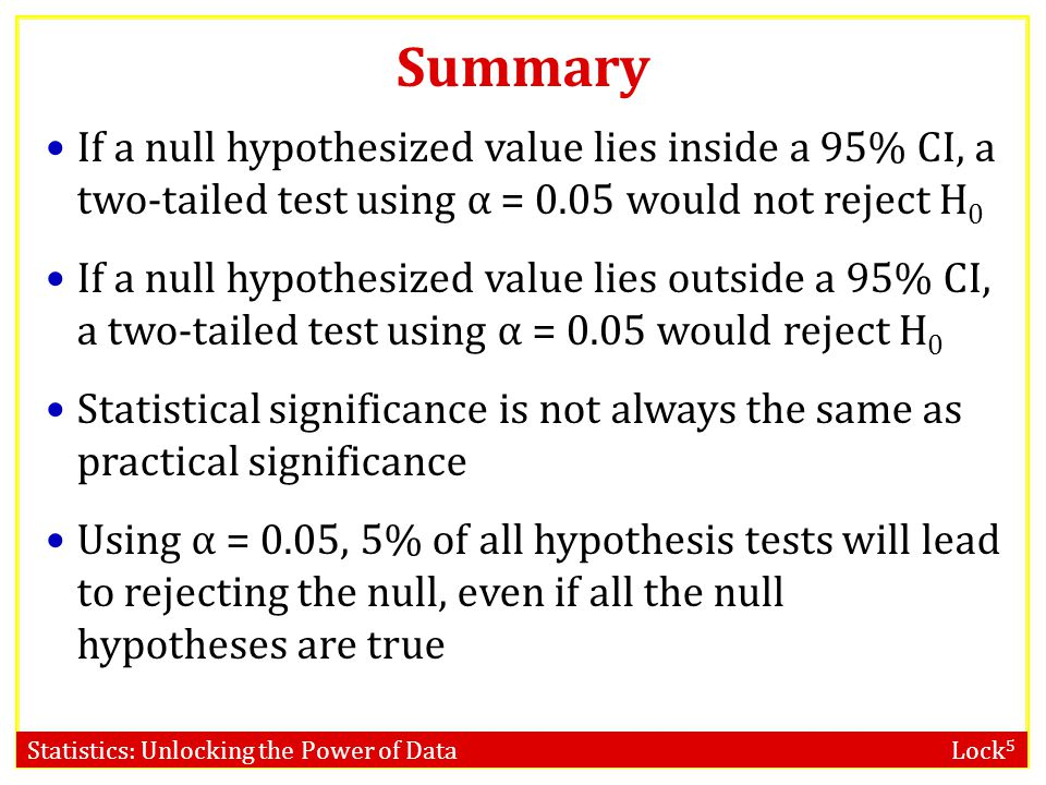 Summary If a null hypothesized value lies inside a 95% CI, a two-tailed test using α = 0.05 would not reject H0.