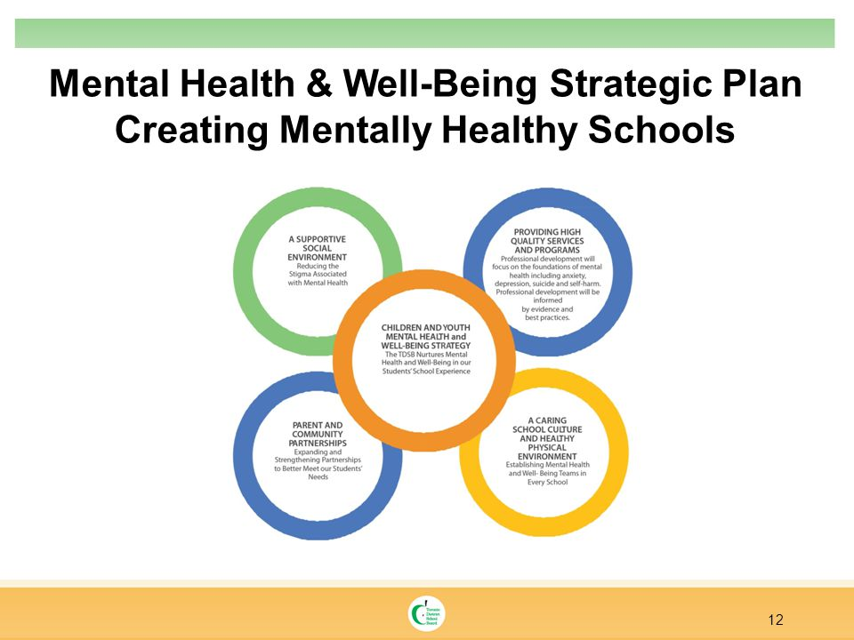 Mental Health & Well-Being Strategic Plan Creating Mentally Healthy Schools