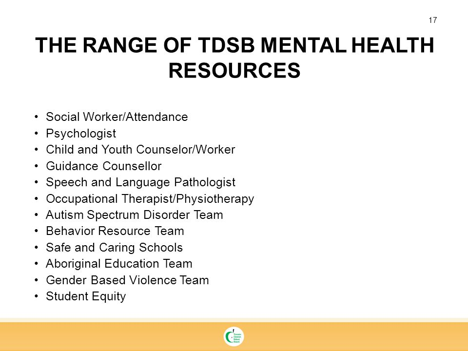 THE RANGE OF TDSB MENTAL HEALTH RESOURCES
