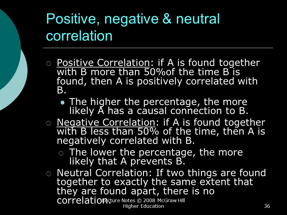 Positive, negative & neutral correlation