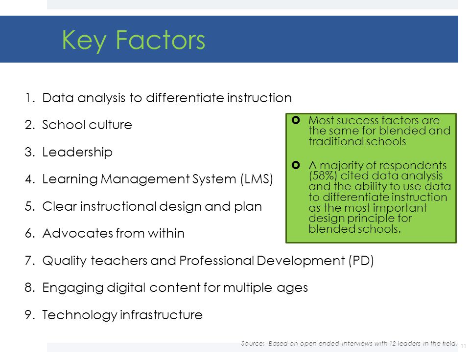 Key Factors Data analysis to differentiate instruction School culture