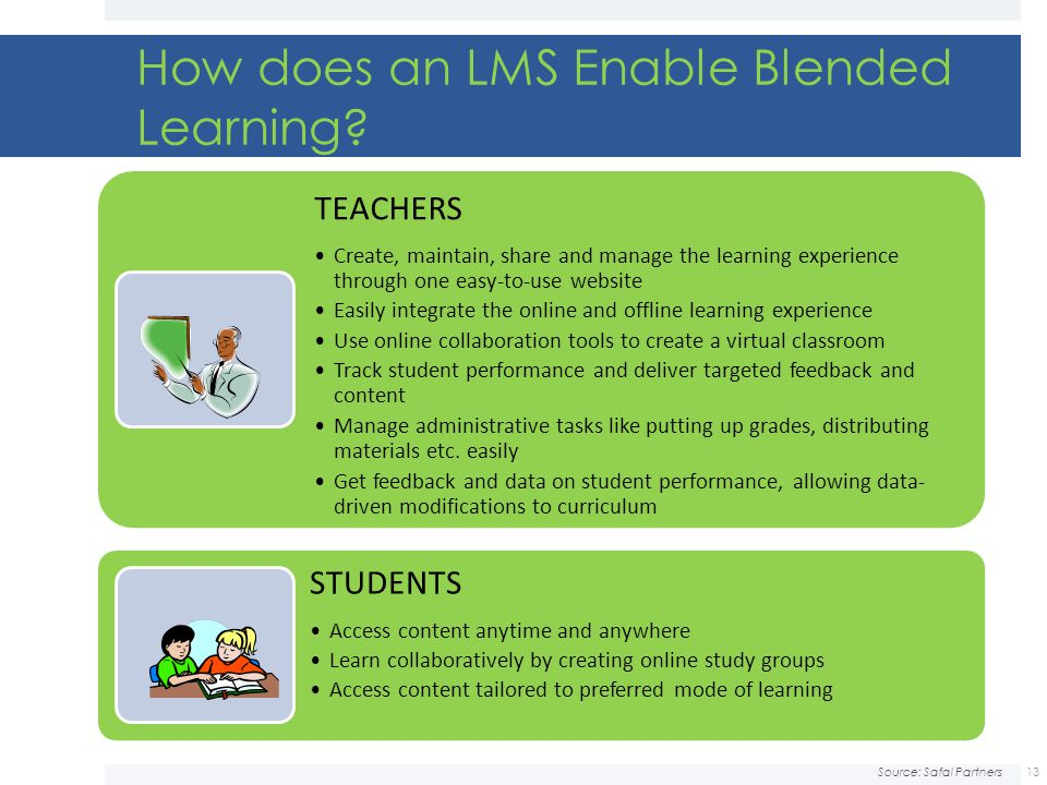 How does an LMS Enable Blended Learning