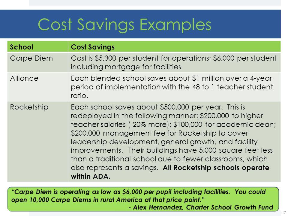Cost Savings Examples School Cost Savings Carpe Diem