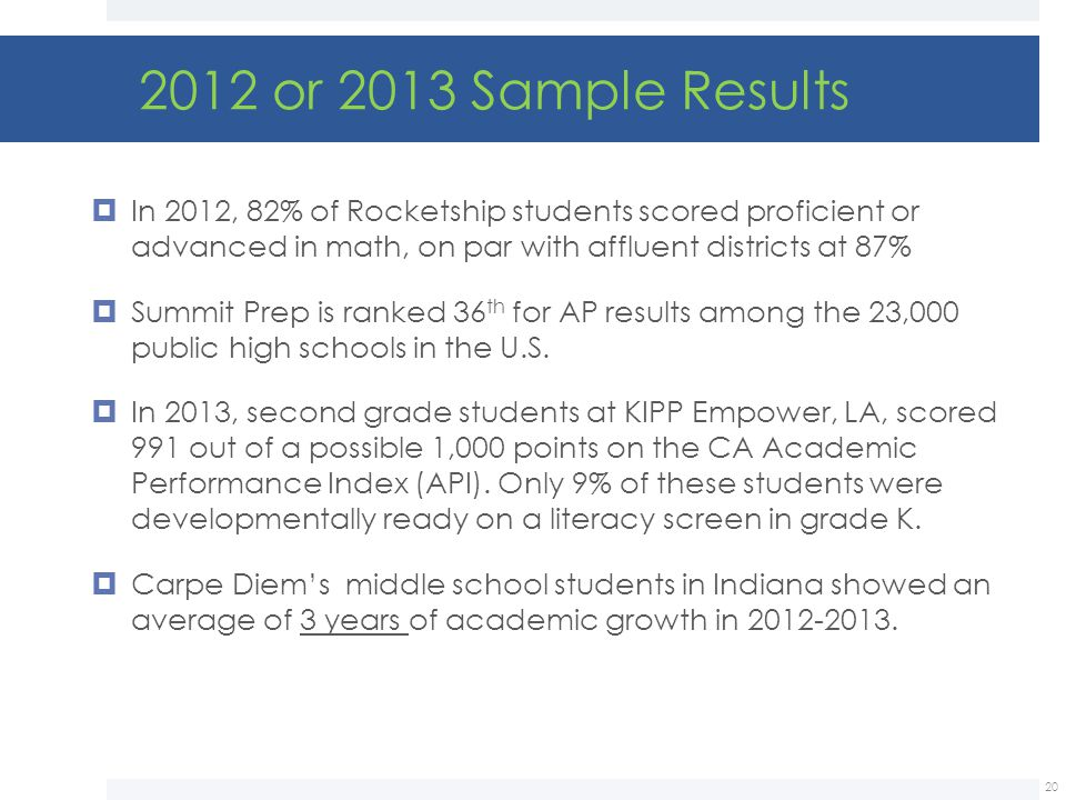 2012 or 2013 Sample Results In 2012, 82% of Rocketship students scored proficient or advanced in math, on par with affluent districts at 87%