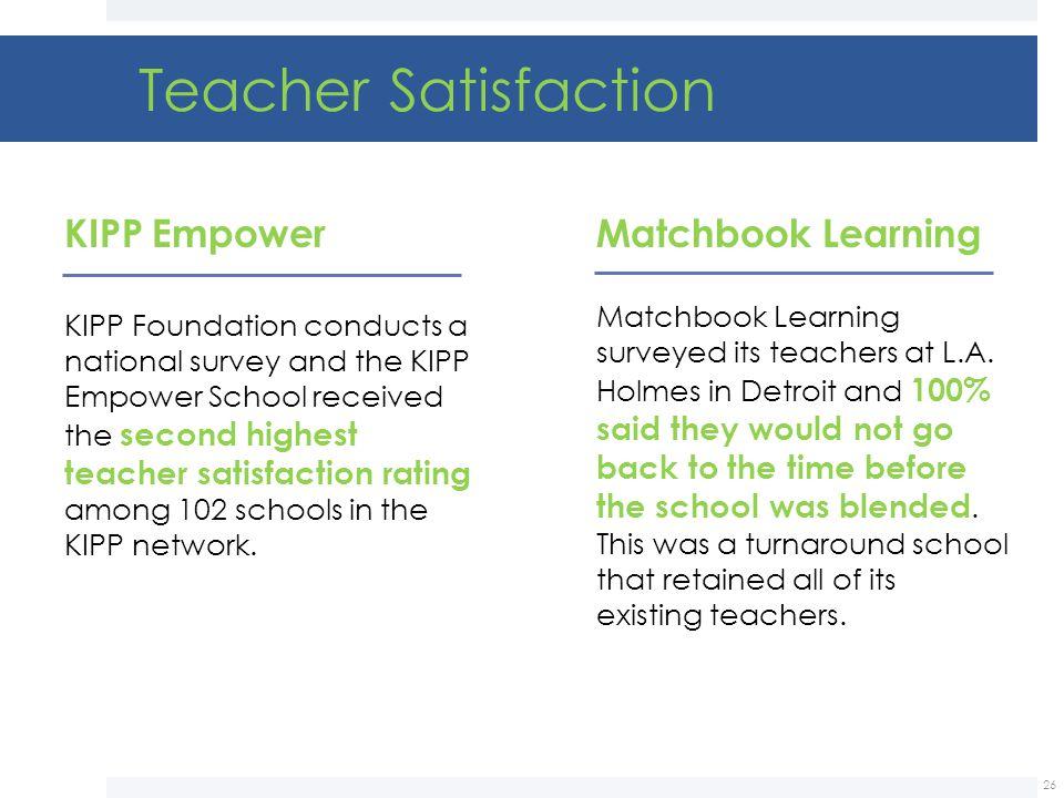 Teacher Satisfaction KIPP Empower Matchbook Learning