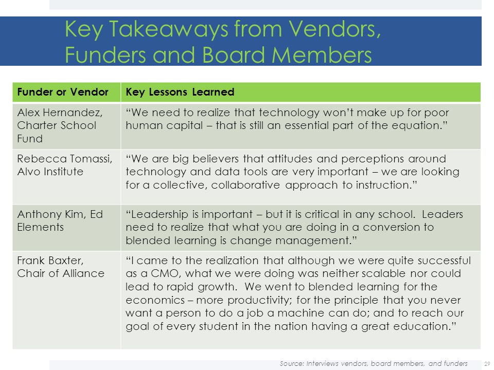 Key Takeaways from Vendors, Funders and Board Members