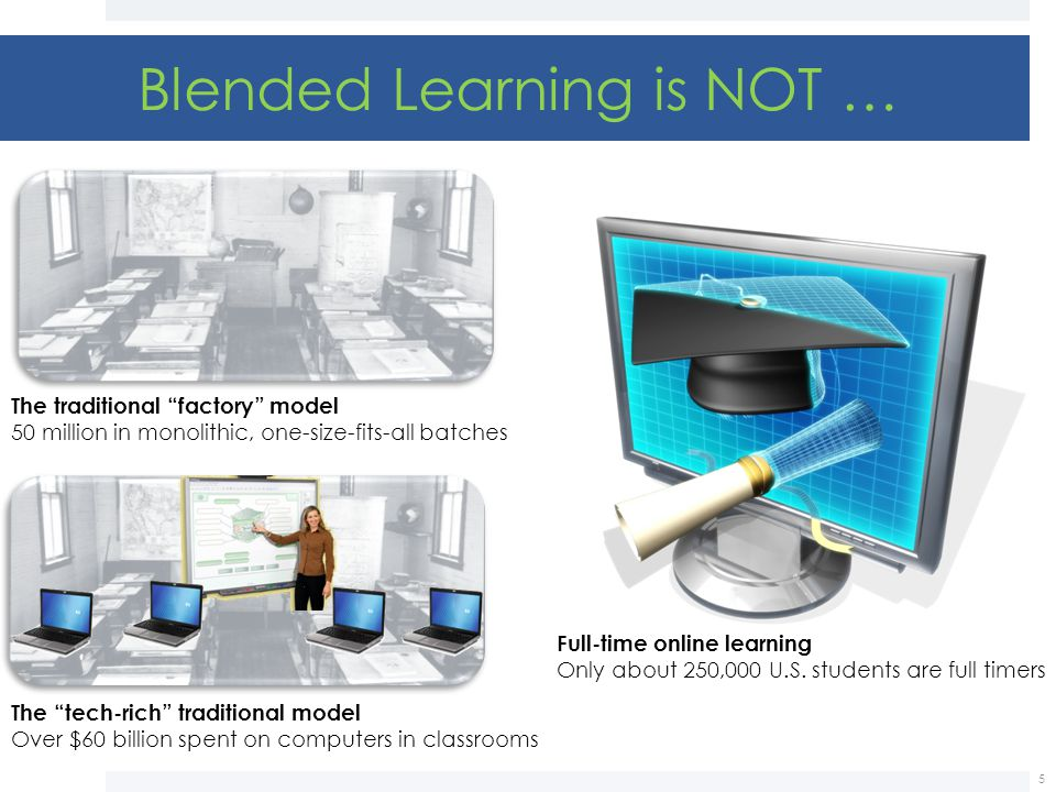 Blended Learning is NOT …