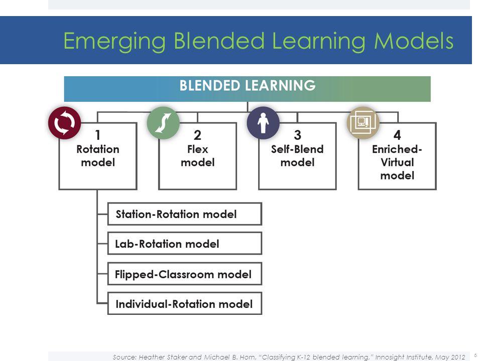 Emerging Blended Learning Models