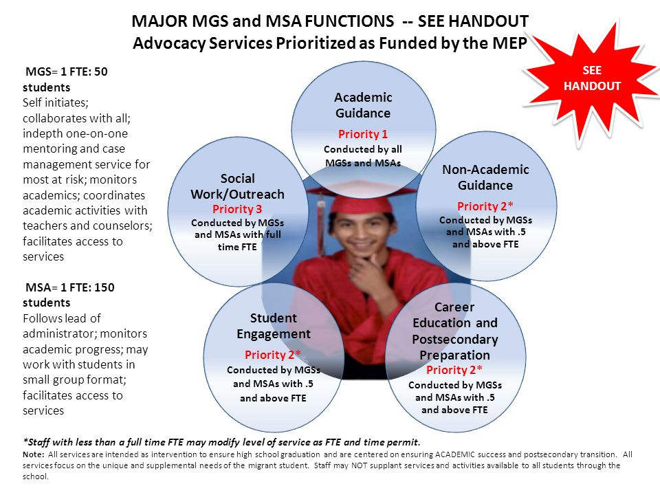 MAJOR MGS and MSA FUNCTIONS -- SEE HANDOUT Advocacy Services Prioritized as Funded by the MEP