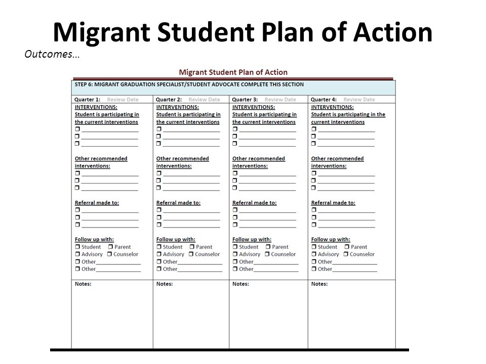 Migrant Student Plan of Action