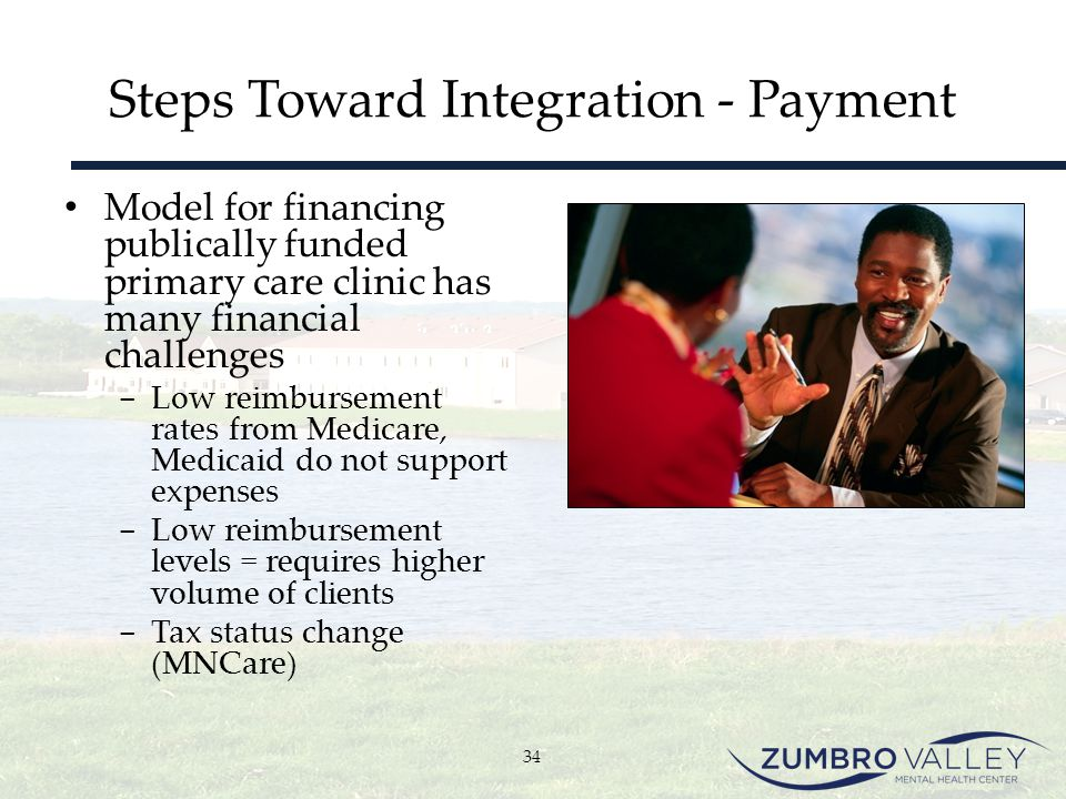 Steps Toward Integration - Payment
