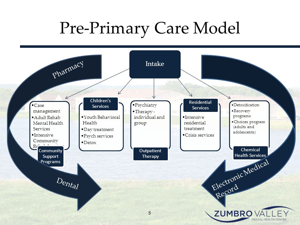 Pre-Primary Care Model