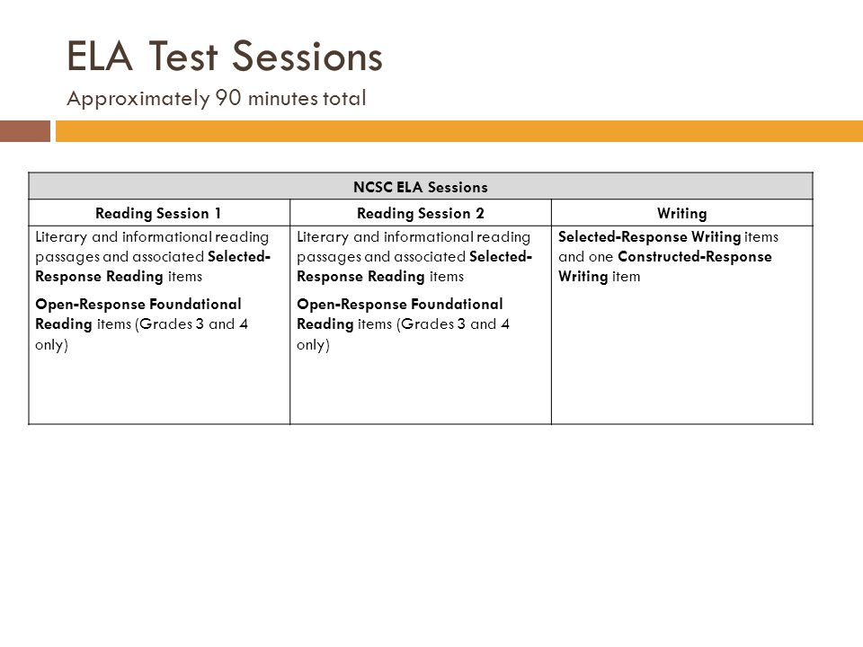 ELA Test Sessions Approximately 90 minutes total