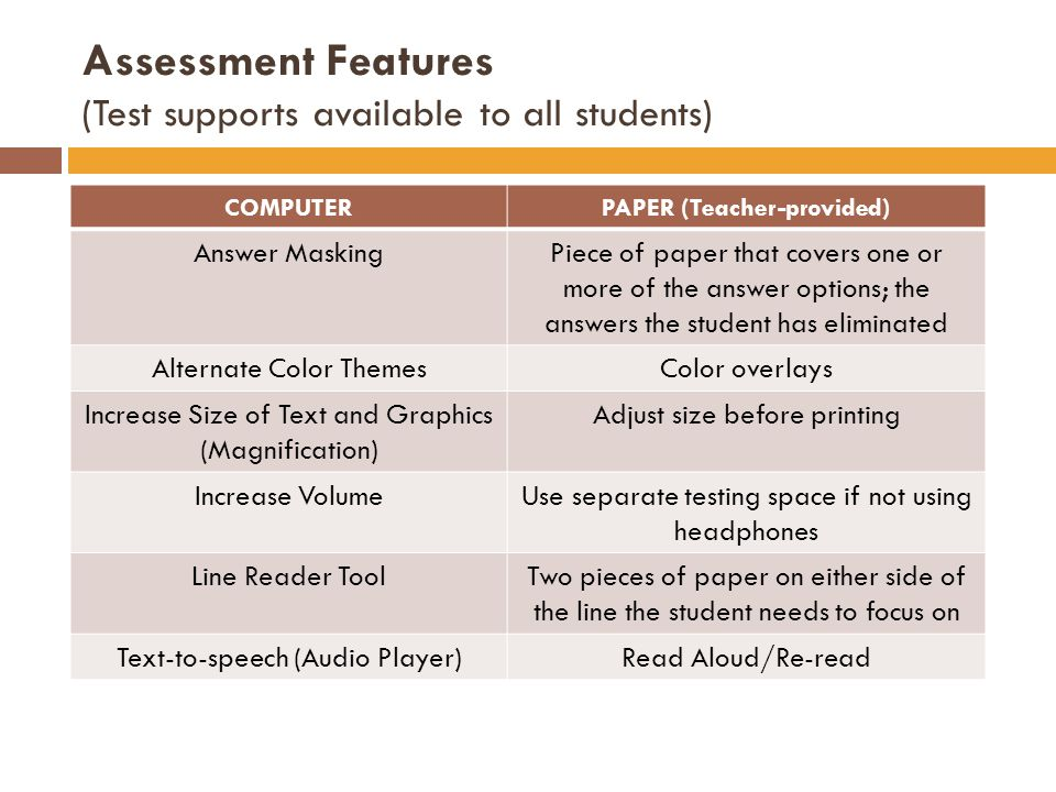 Assessment Features (Test supports available to all students)