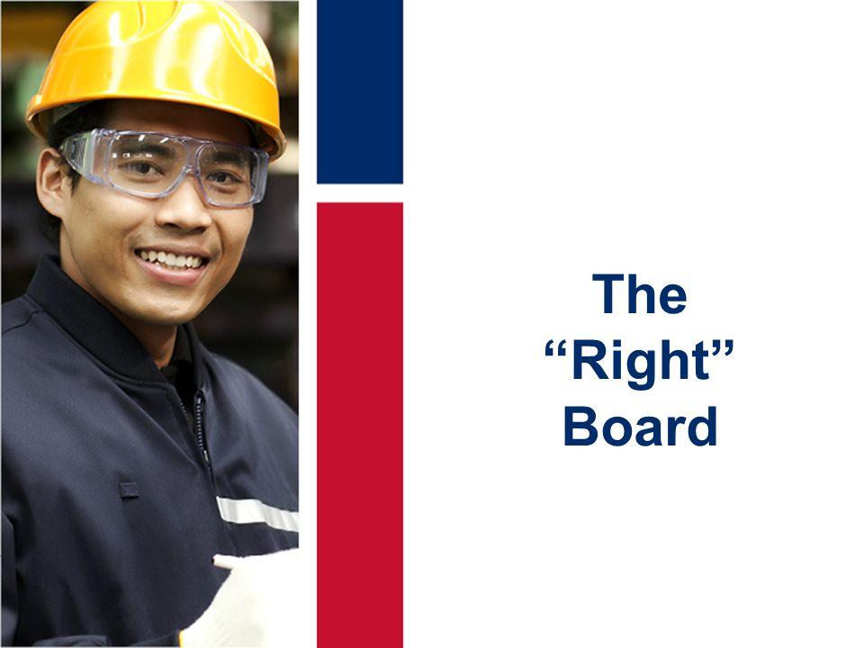 The Right Board
