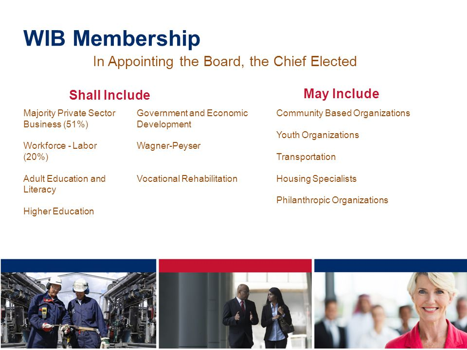 In Appointing the Board, the Chief Elected