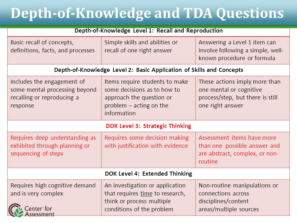 Depth-of-Knowledge and TDA Questions