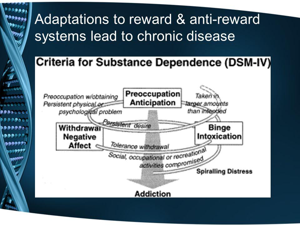 Adaptations to reward & anti-reward systems lead to chronic disease
