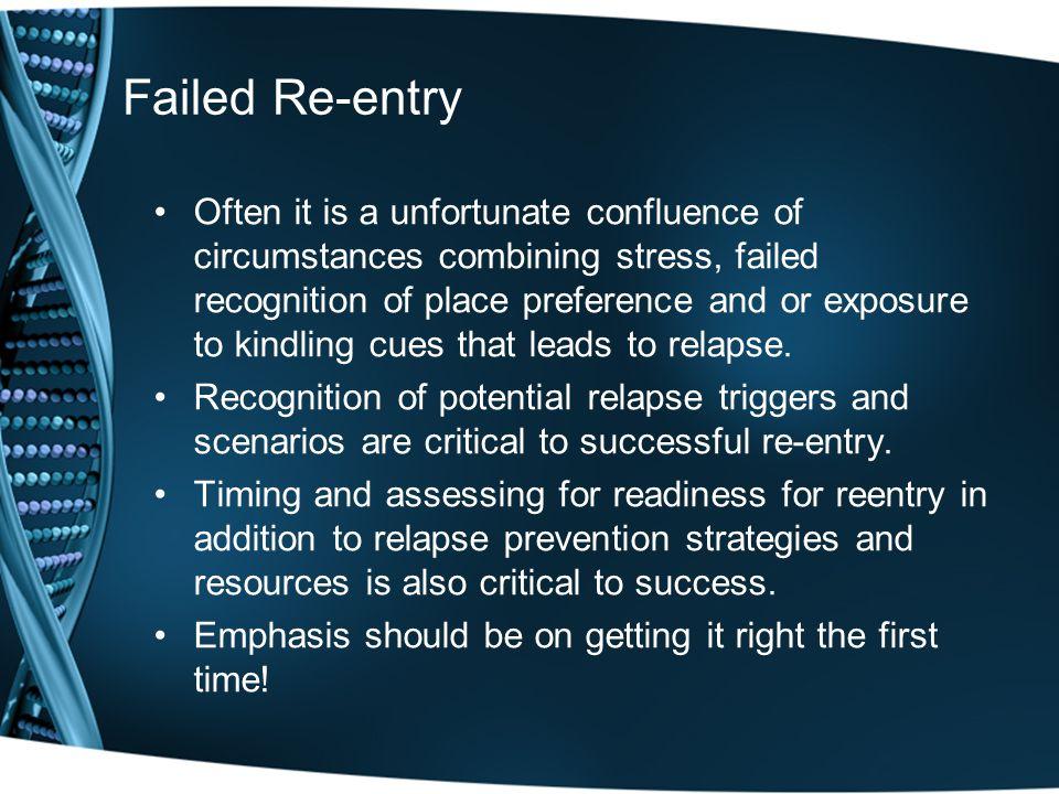 Failed Re-entry