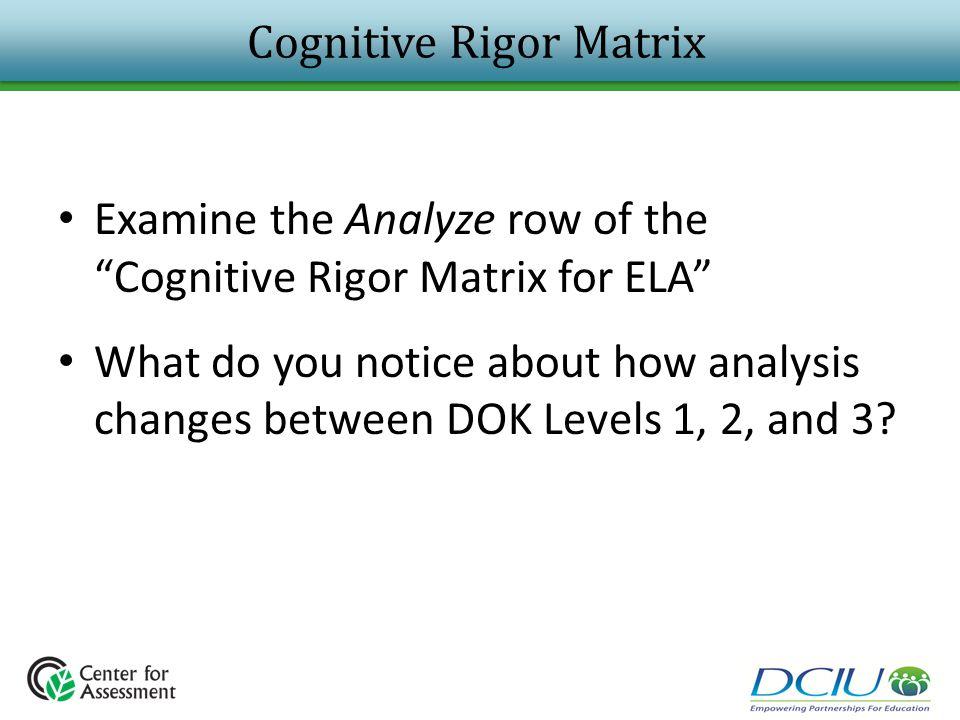 Cognitive Rigor Matrix