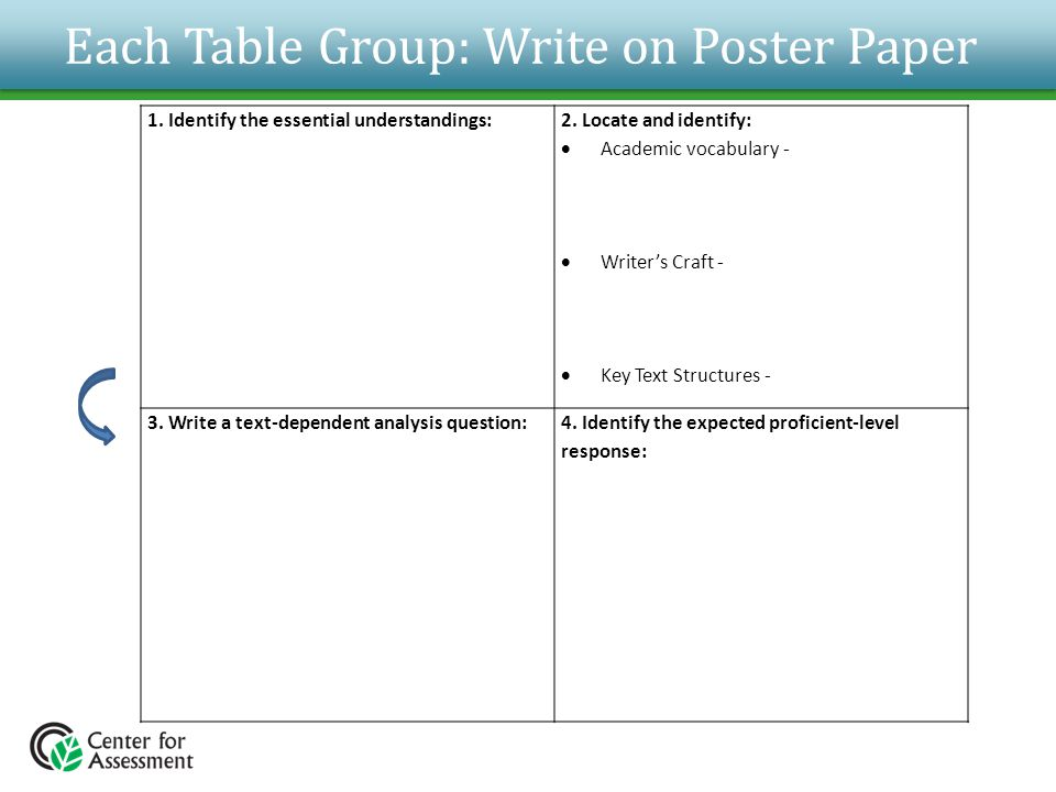 Each Table Group: Write on Poster Paper