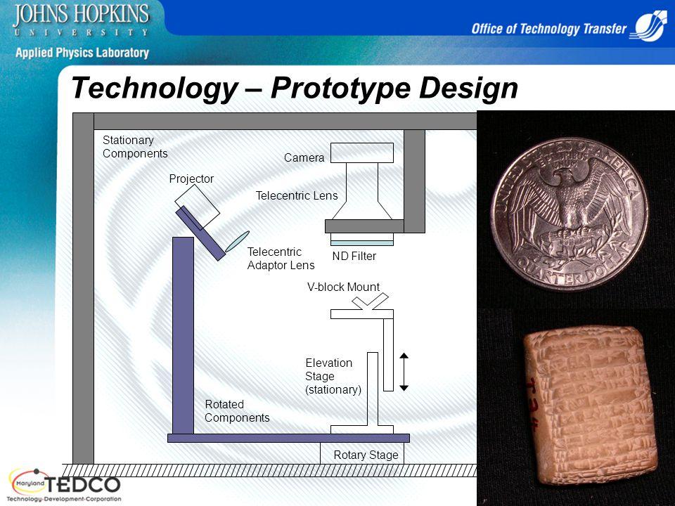 Technology – Prototype Design