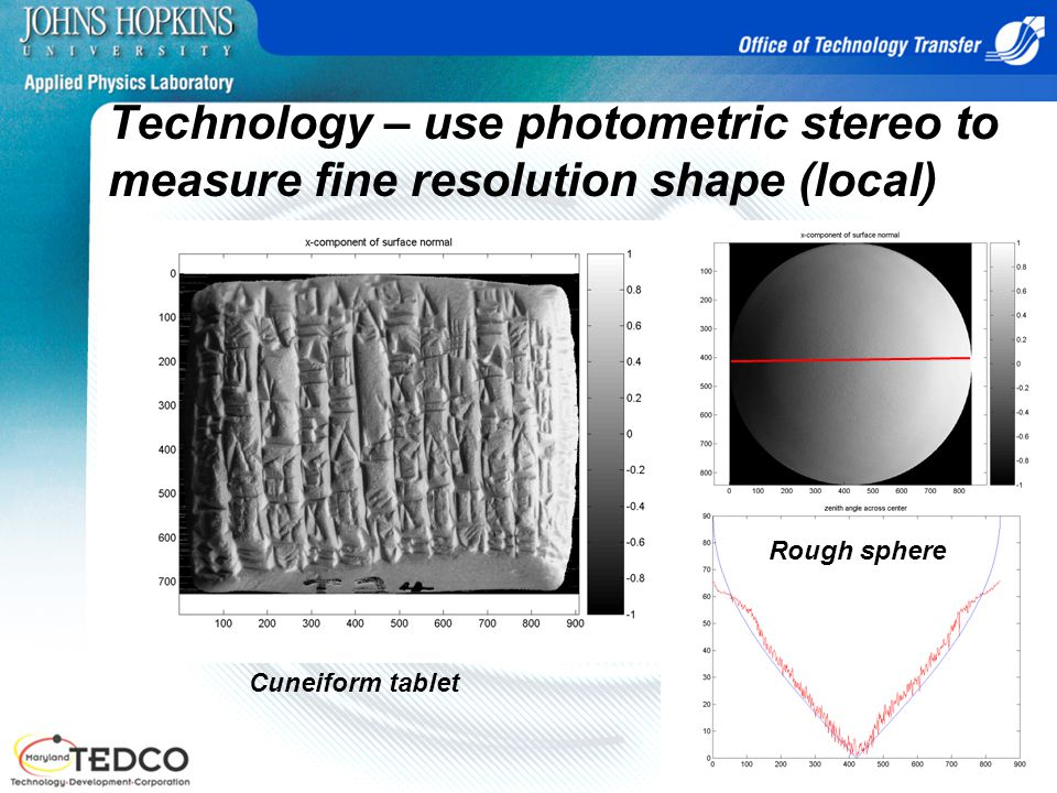 Technology – use photometric stereo to measure fine resolution shape (local)