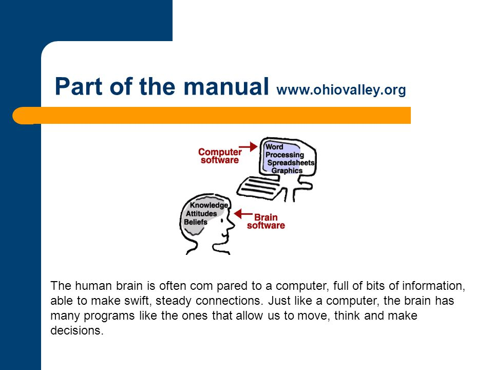 Part of the manual www.ohiovalley.org