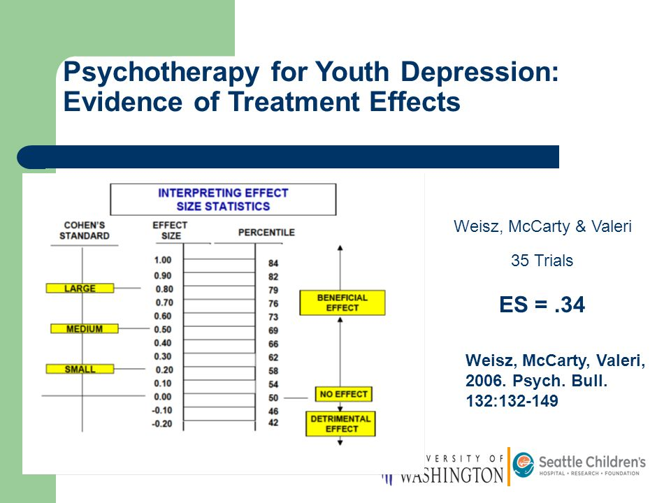 Psychotherapy for Youth Depression: Evidence of Treatment Effects