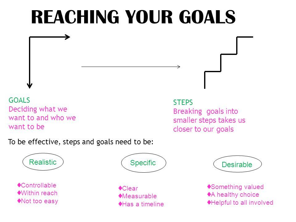 REACHING YOUR GOALS GOALS