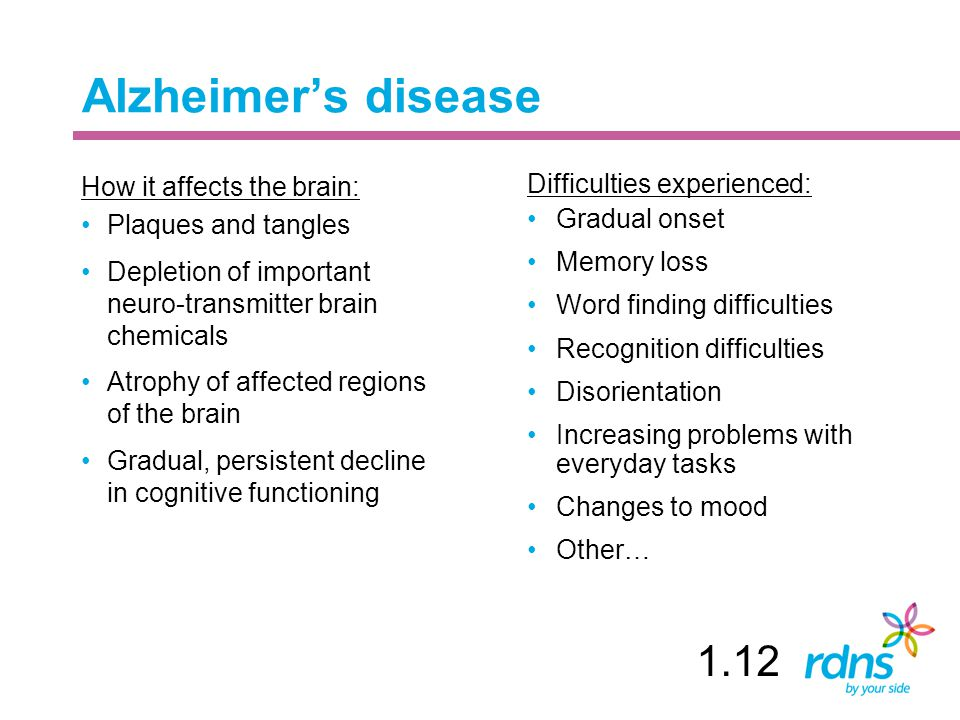 Alzheimer's disease 1.12 How it affects the brain: Plaques and tangles