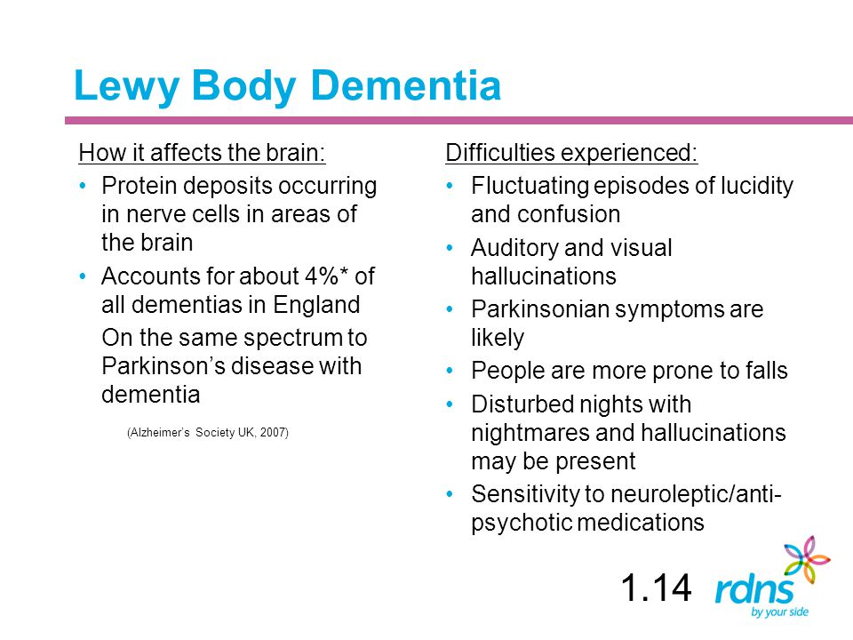 Lewy Body Dementia 1.14 How it affects the brain: