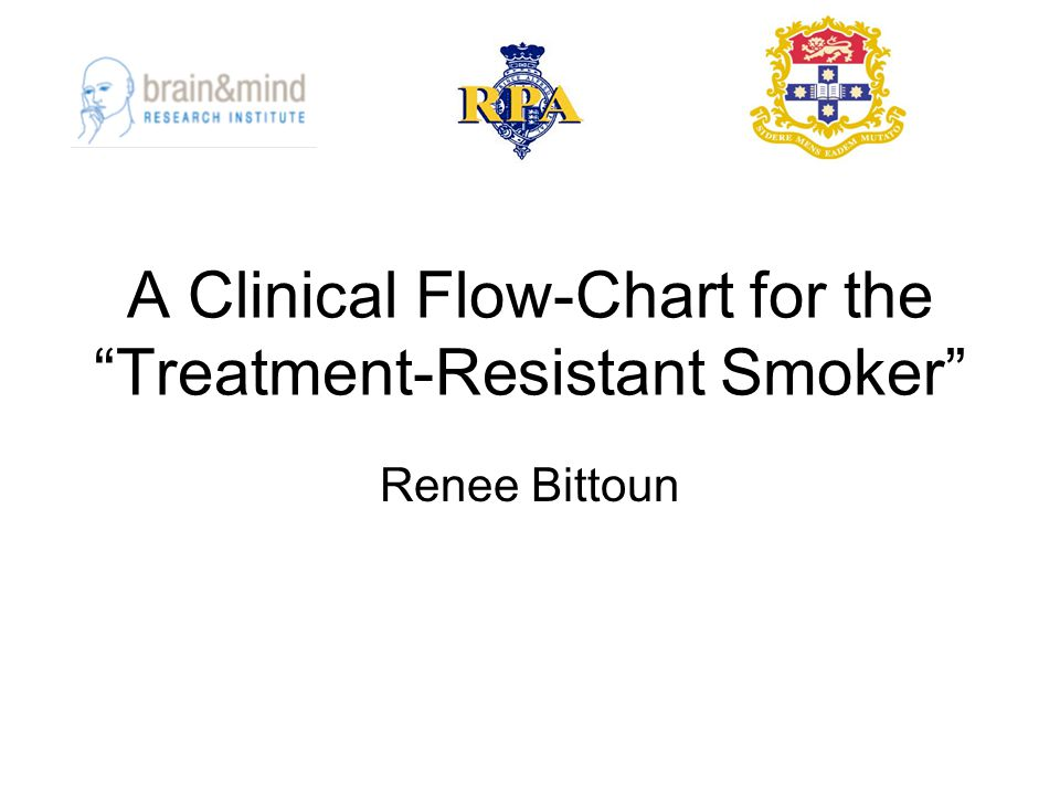 A Clinical Flow-Chart for the Treatment-Resistant Smoker