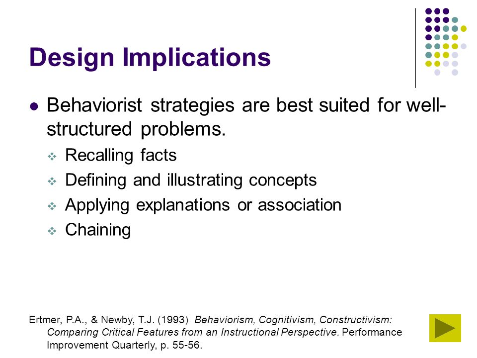 Design Implications Behaviorist strategies are best suited for well-structured problems. Recalling facts.