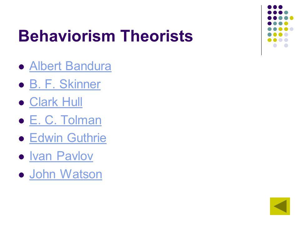 Behaviorism Theorists