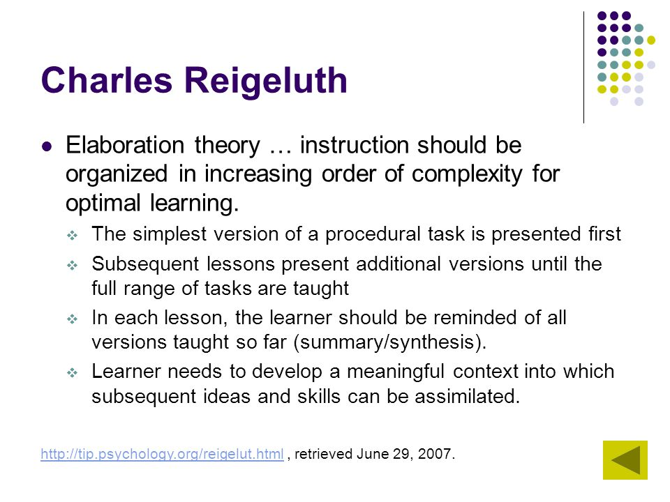 Charles Reigeluth Elaboration theory … instruction should be organized in increasing order of complexity for optimal learning.