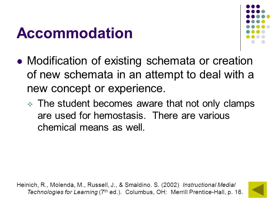 Accommodation Modification of existing schemata or creation of new schemata in an attempt to deal with a new concept or experience.