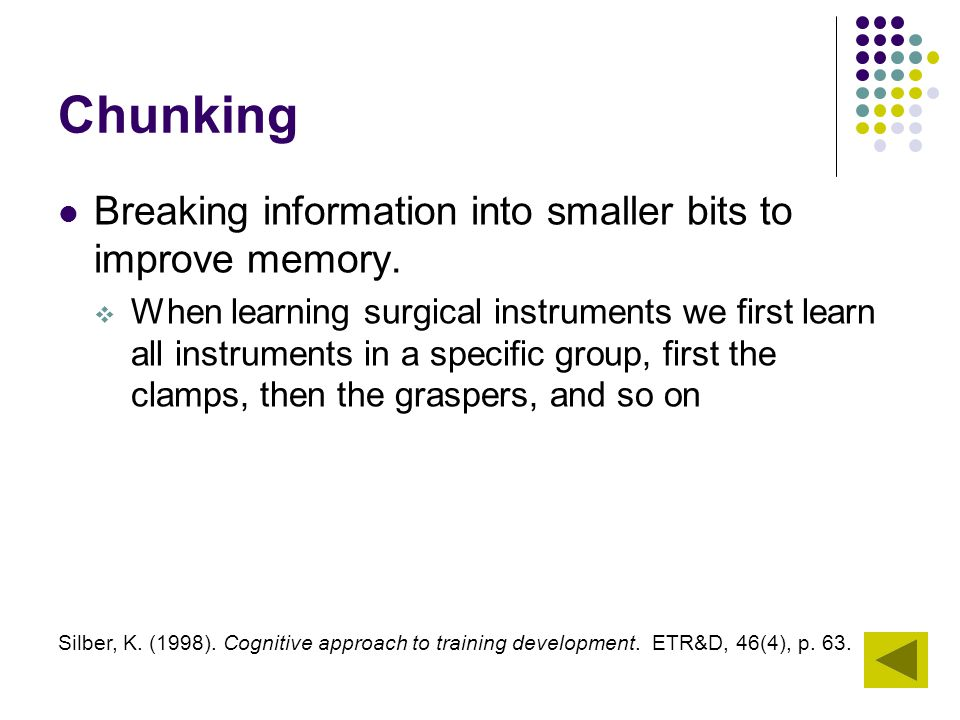 Chunking Breaking information into smaller bits to improve memory.