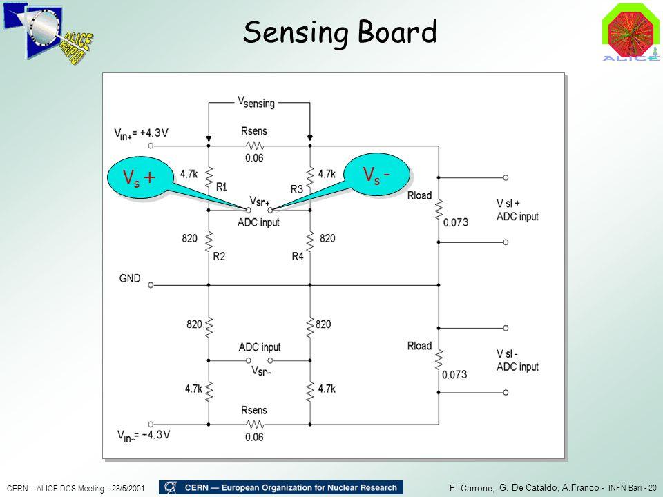 Sensing Board Vs + Vs - E. Carrone,