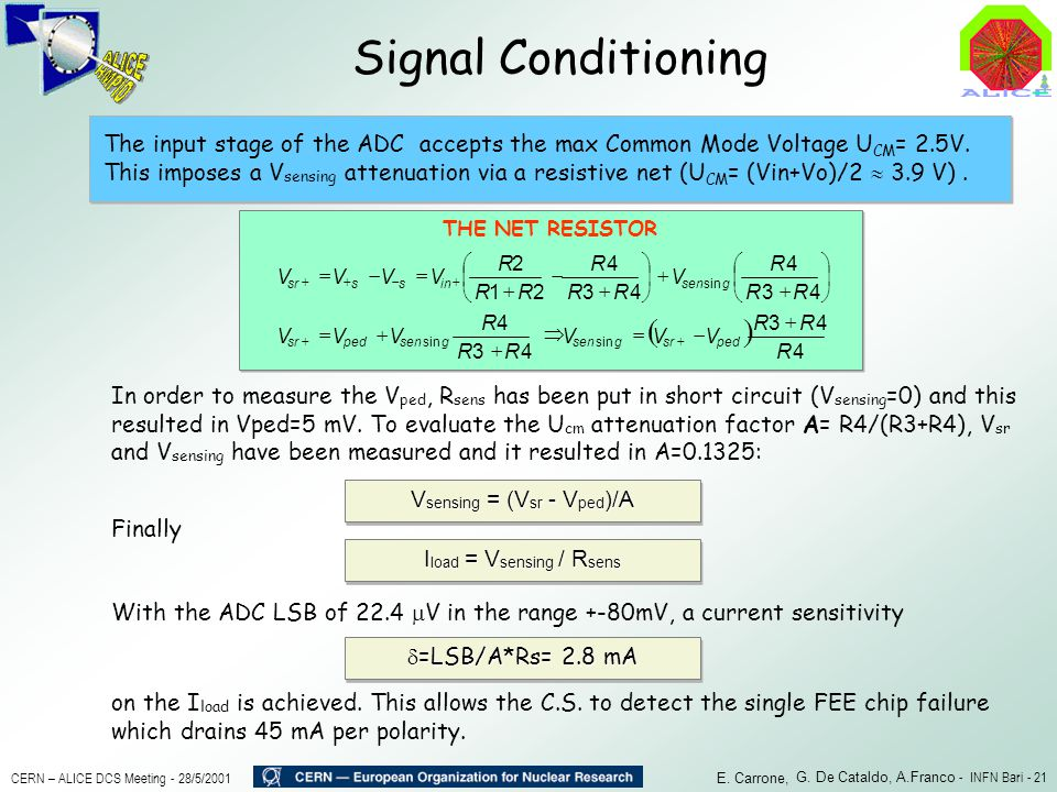 Signal Conditioning ( )