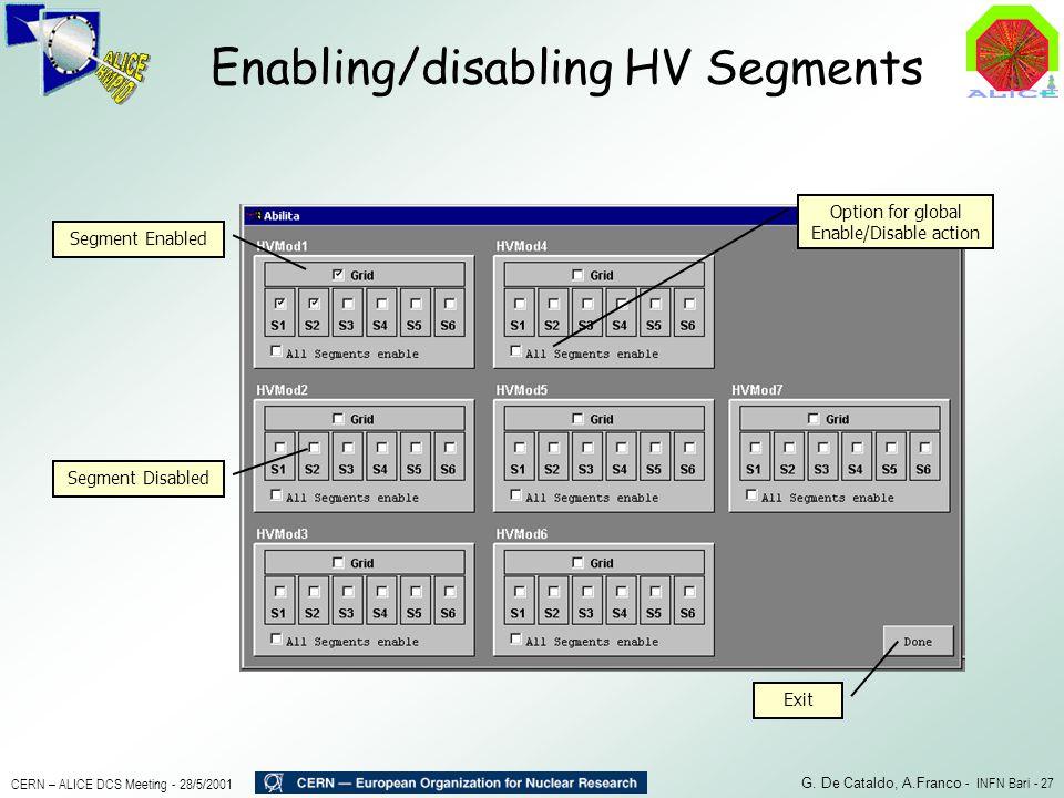 Enabling/disabling HV Segments